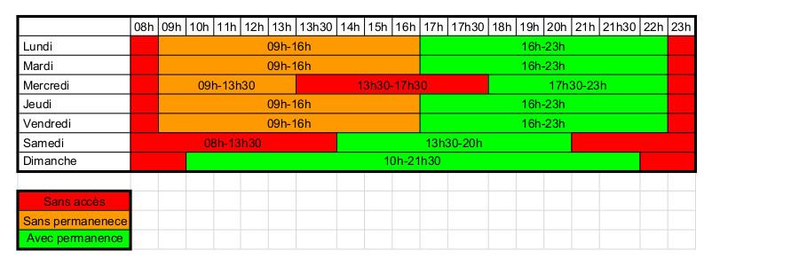 Carte de 10 séances : uniquement durant les permanences